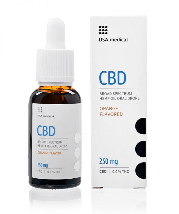 CBD olej 250 mg akcia